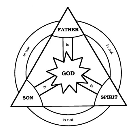 symbol_Trinity